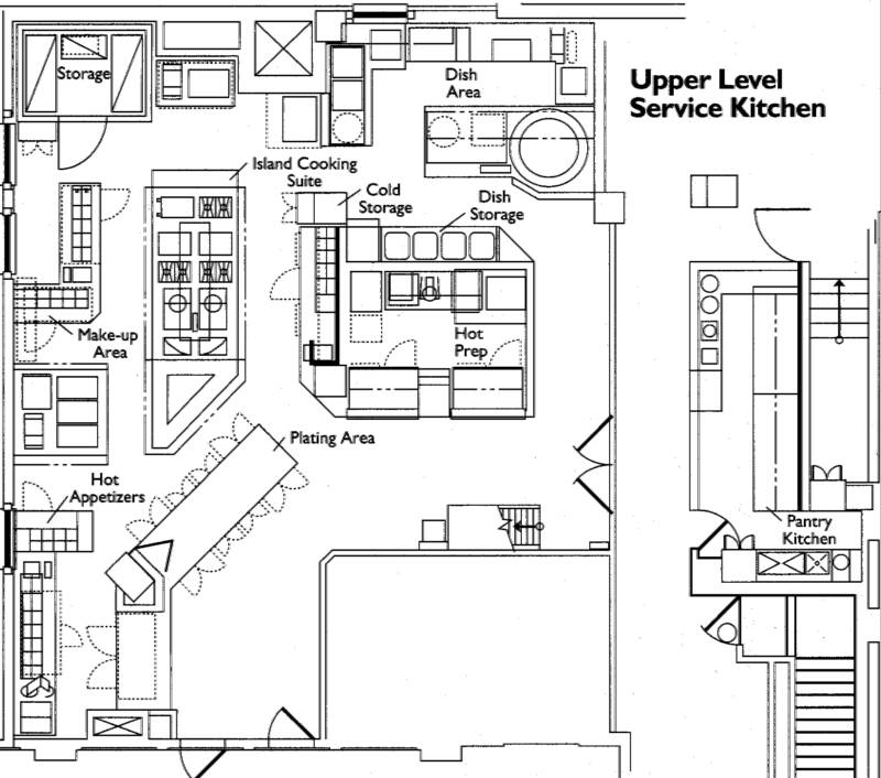 Restaurant kitchen blueprint afreakatheart for Blueprints of restaurant kitchen designs